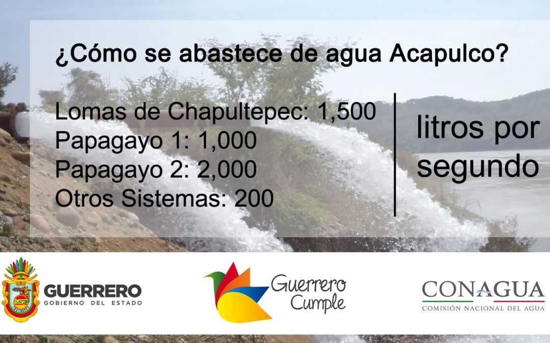 Anuncios Espectaculares Comisión de Agua Potable, Alcantarillado y Saneamiento del Estado de Guerrero
